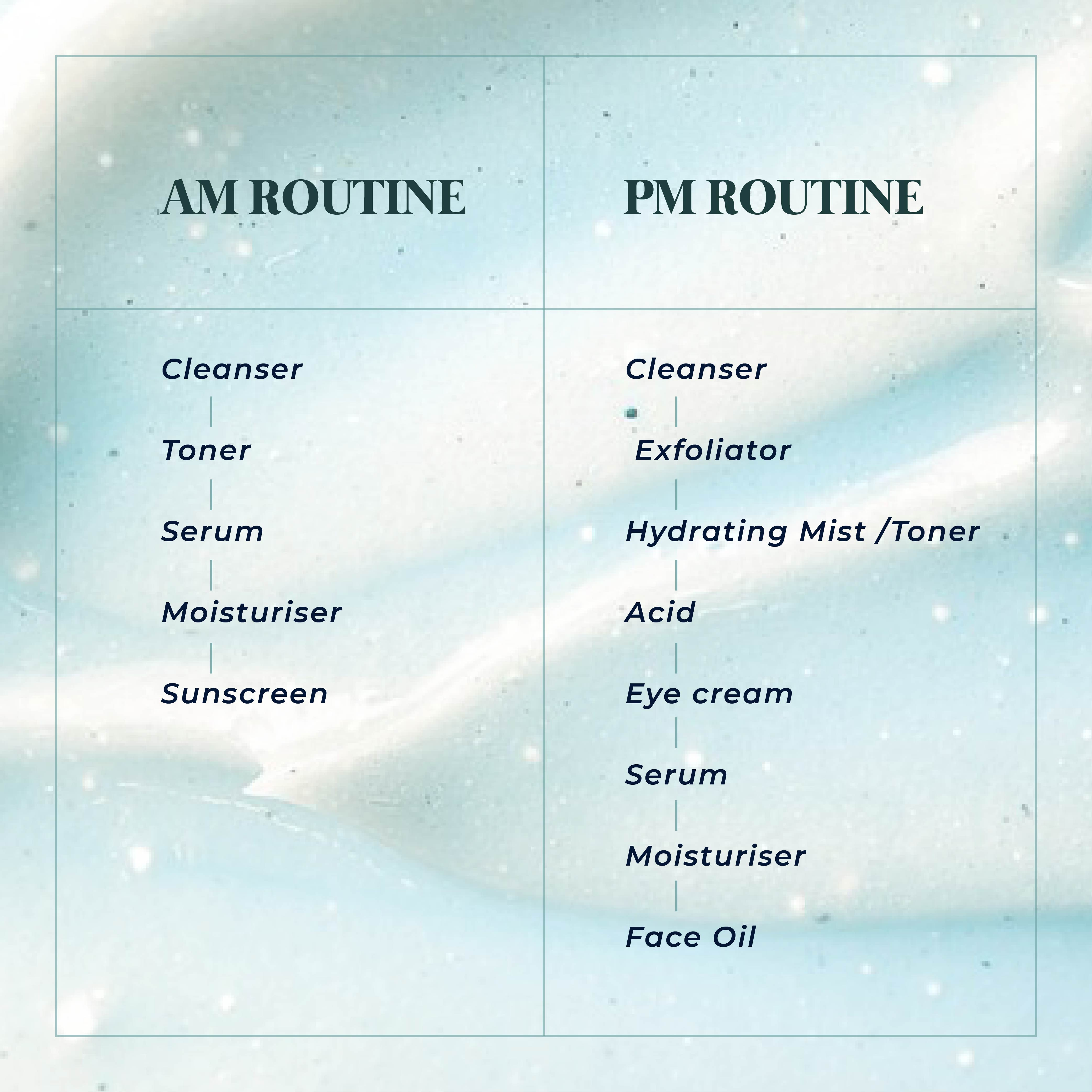This is an image of an AM and PM skincare routine.