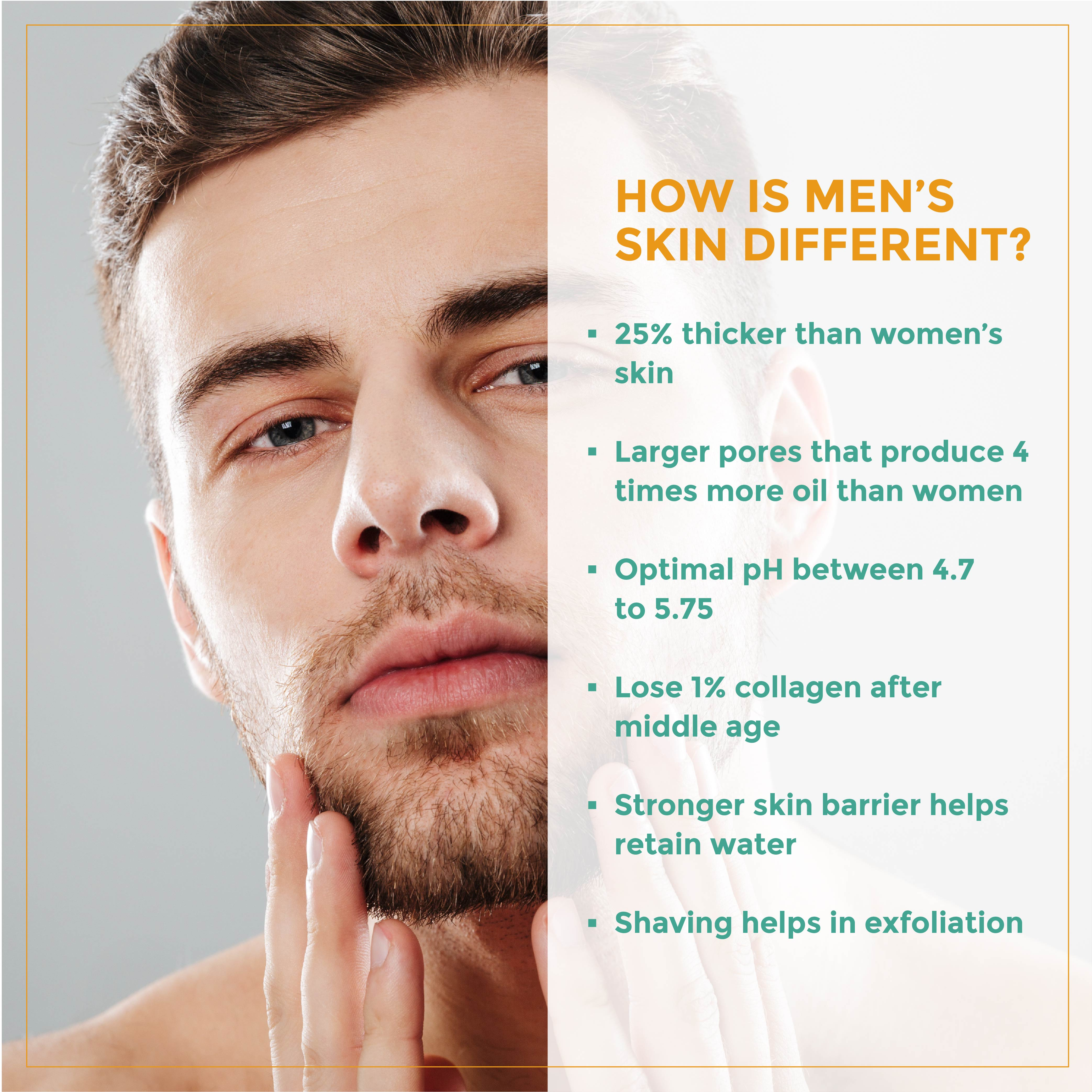 This is an image of how men's skin is different