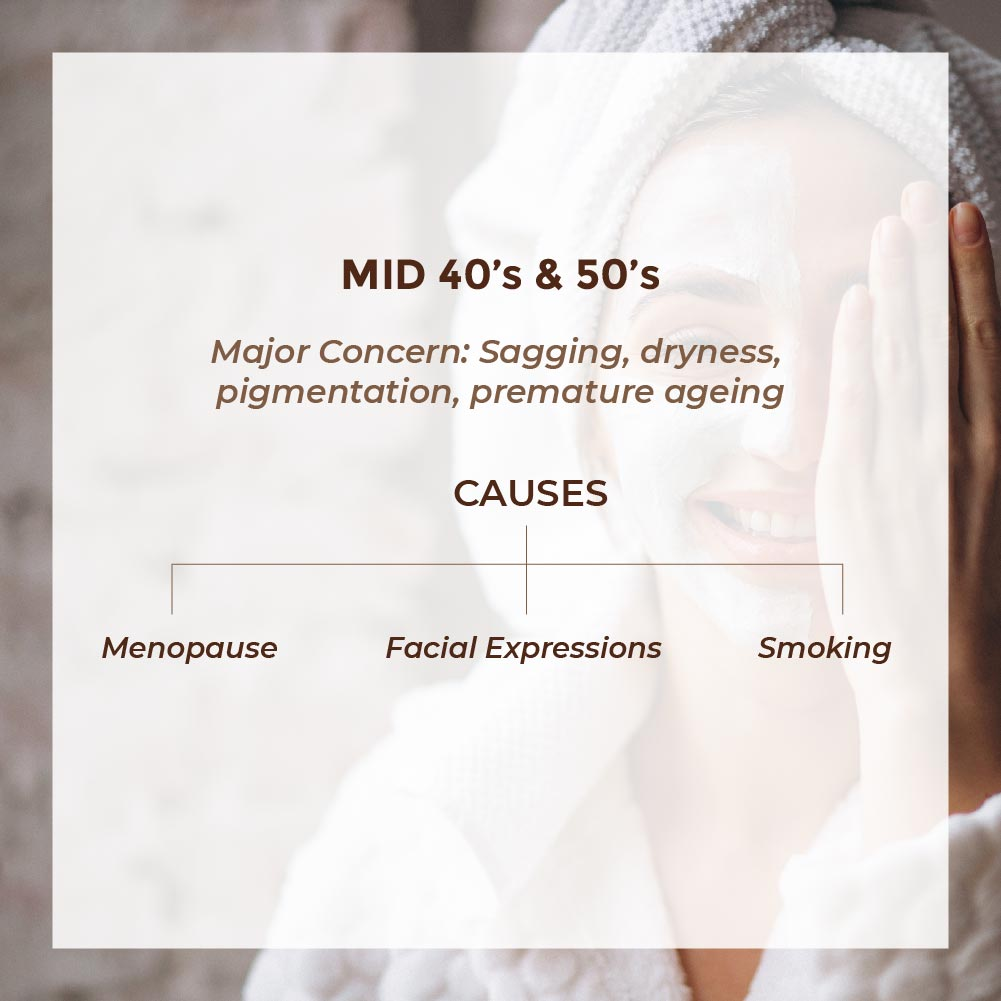This is an image of skincare issues and causes of these issues in your mid 40s and 50s.