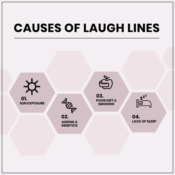 This is an image of causes of laugh lines on www.sublimelife.in