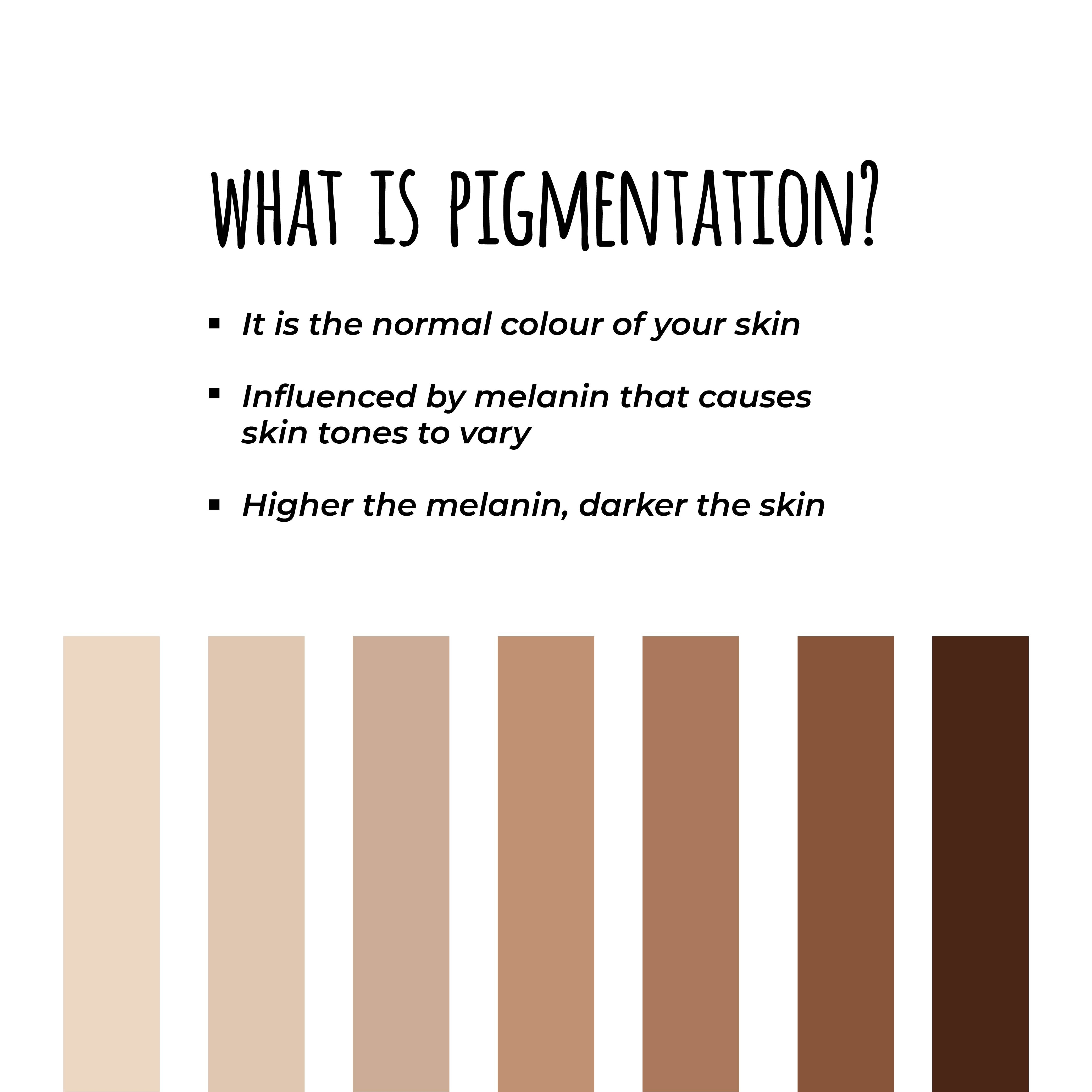 This is an image of what is pigmentation