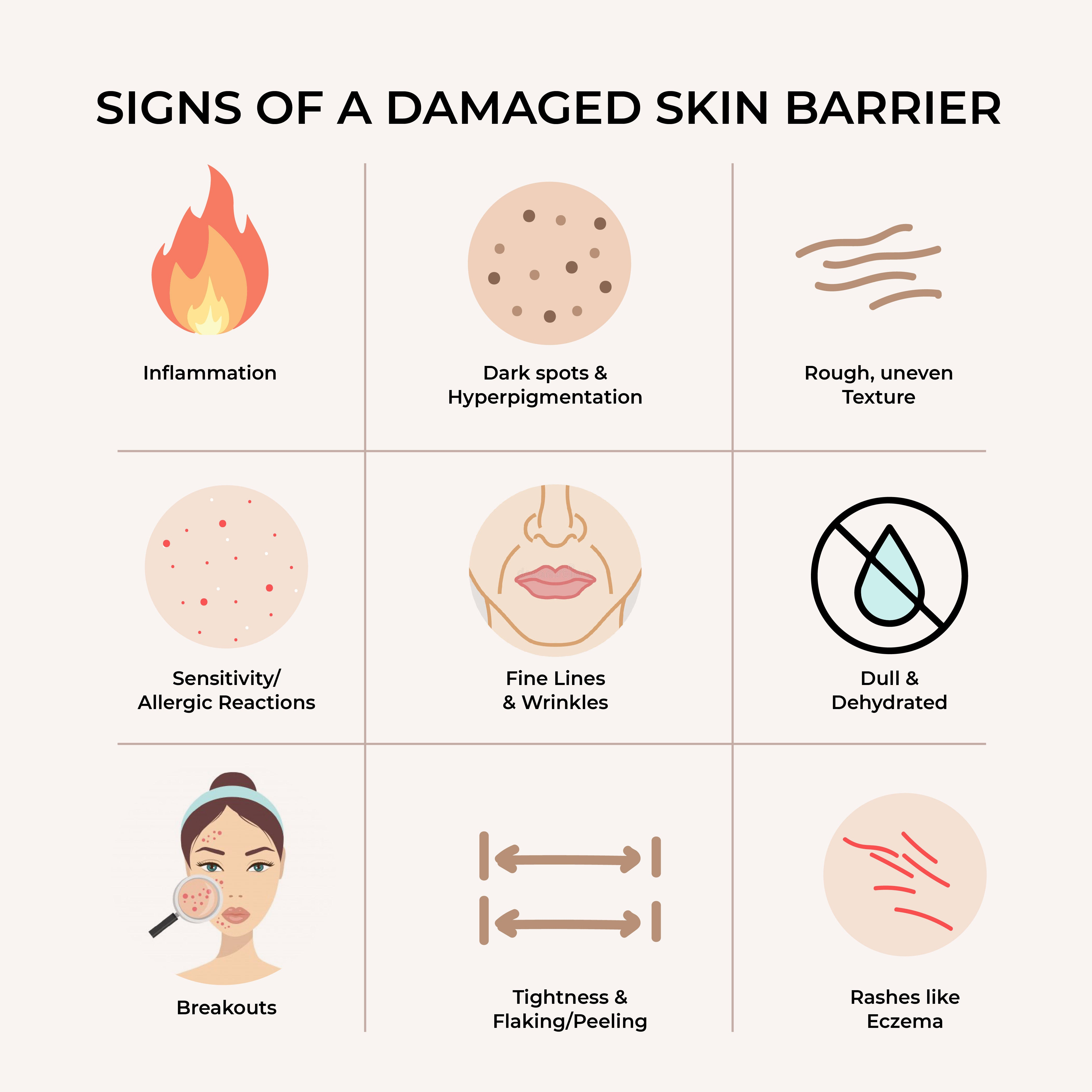 This is a image of signs of damaged skin barrier on www.sublimelife.in