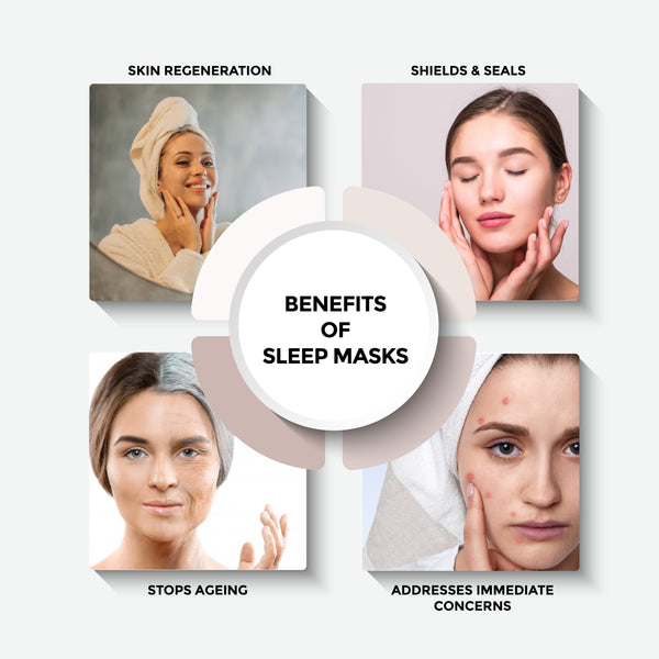 This is an image of Benefits of Sleep masks on www.sublimelife.in
