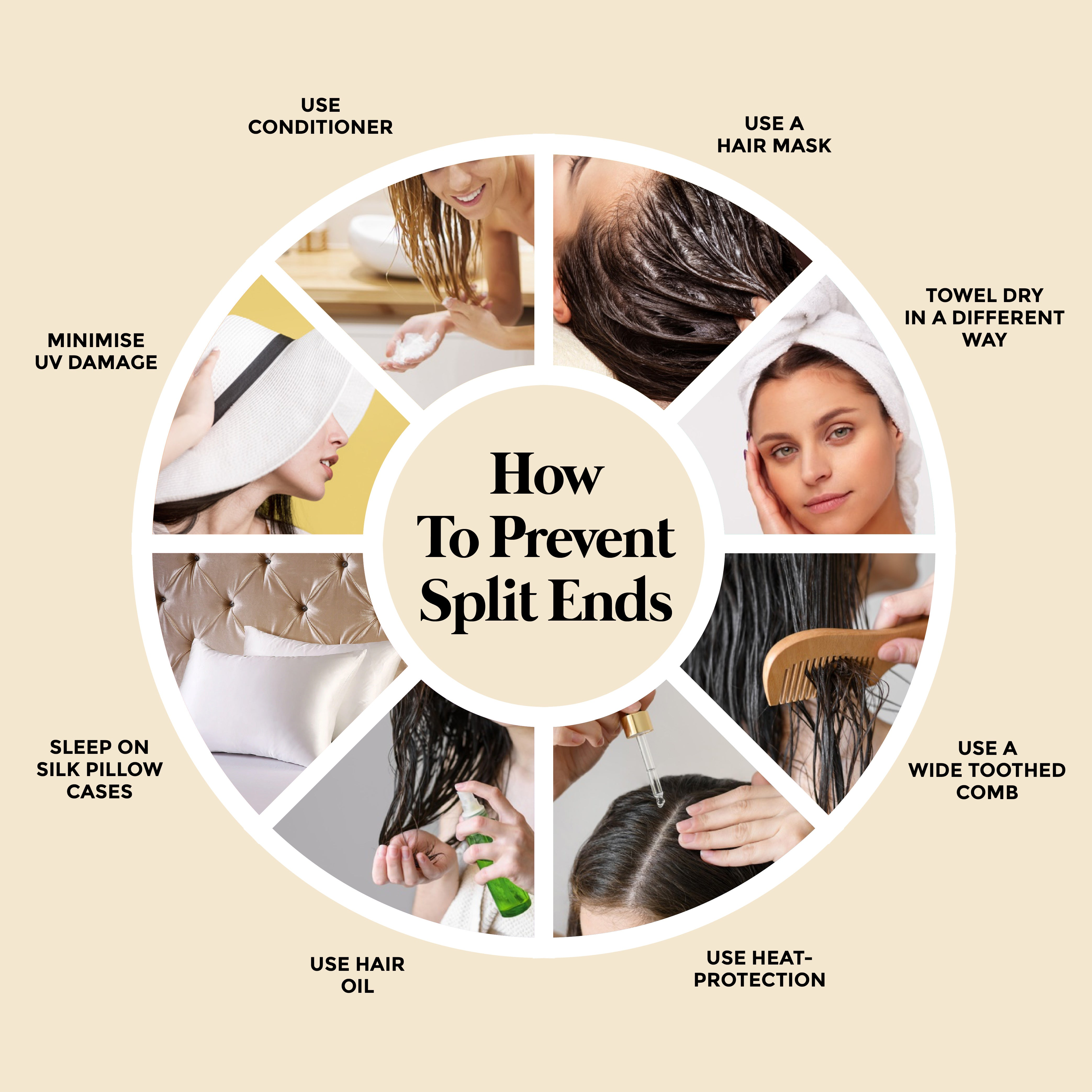 This is an image of How to prevent Split Ends on www.sublimelife.in