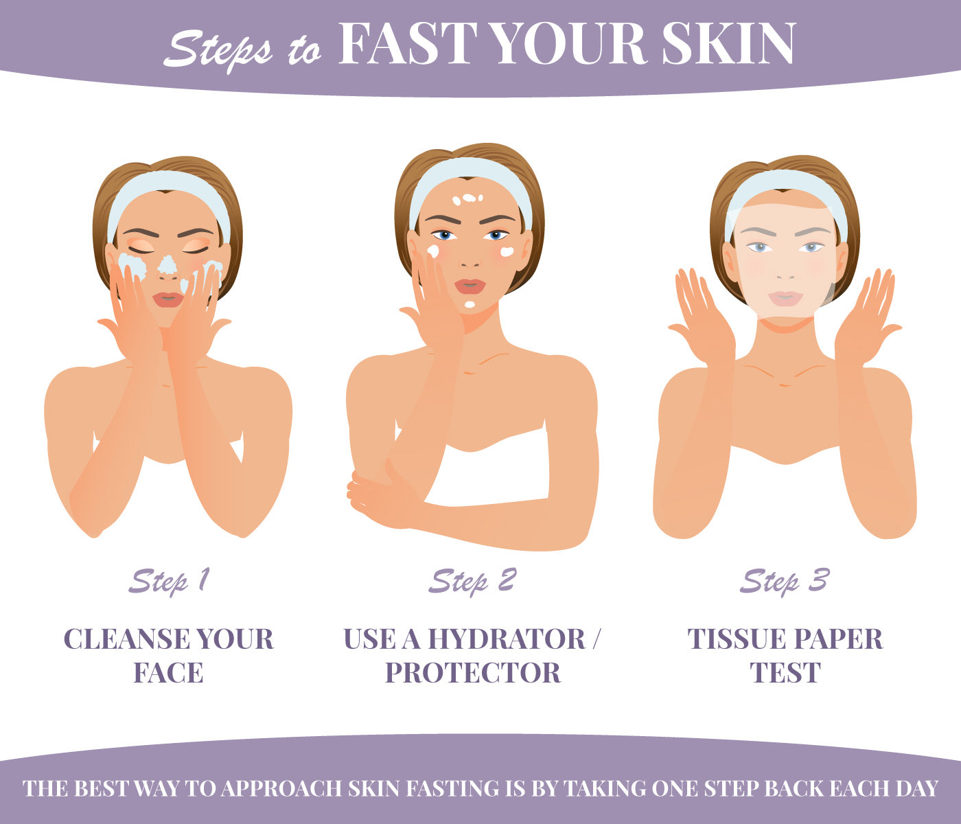 This is a image Steps on how to do Skin fasting on www.sublimelife.in