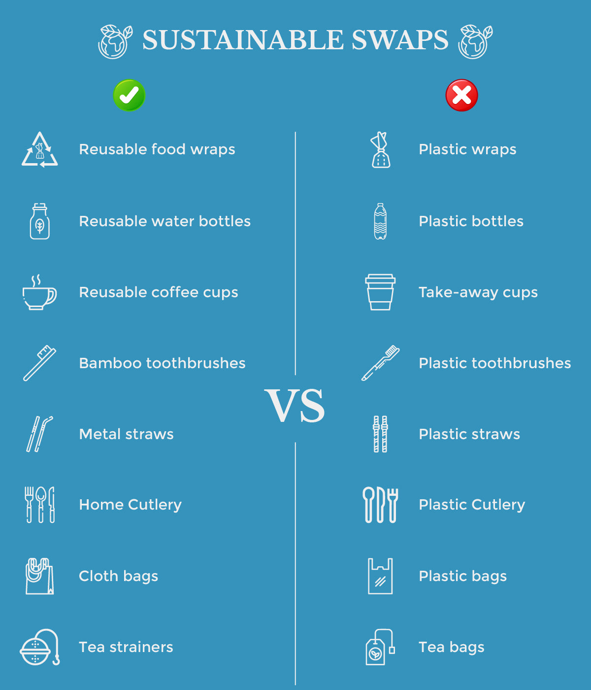 This is an image on how to stick to zero waste life on www.sublimelife.in.