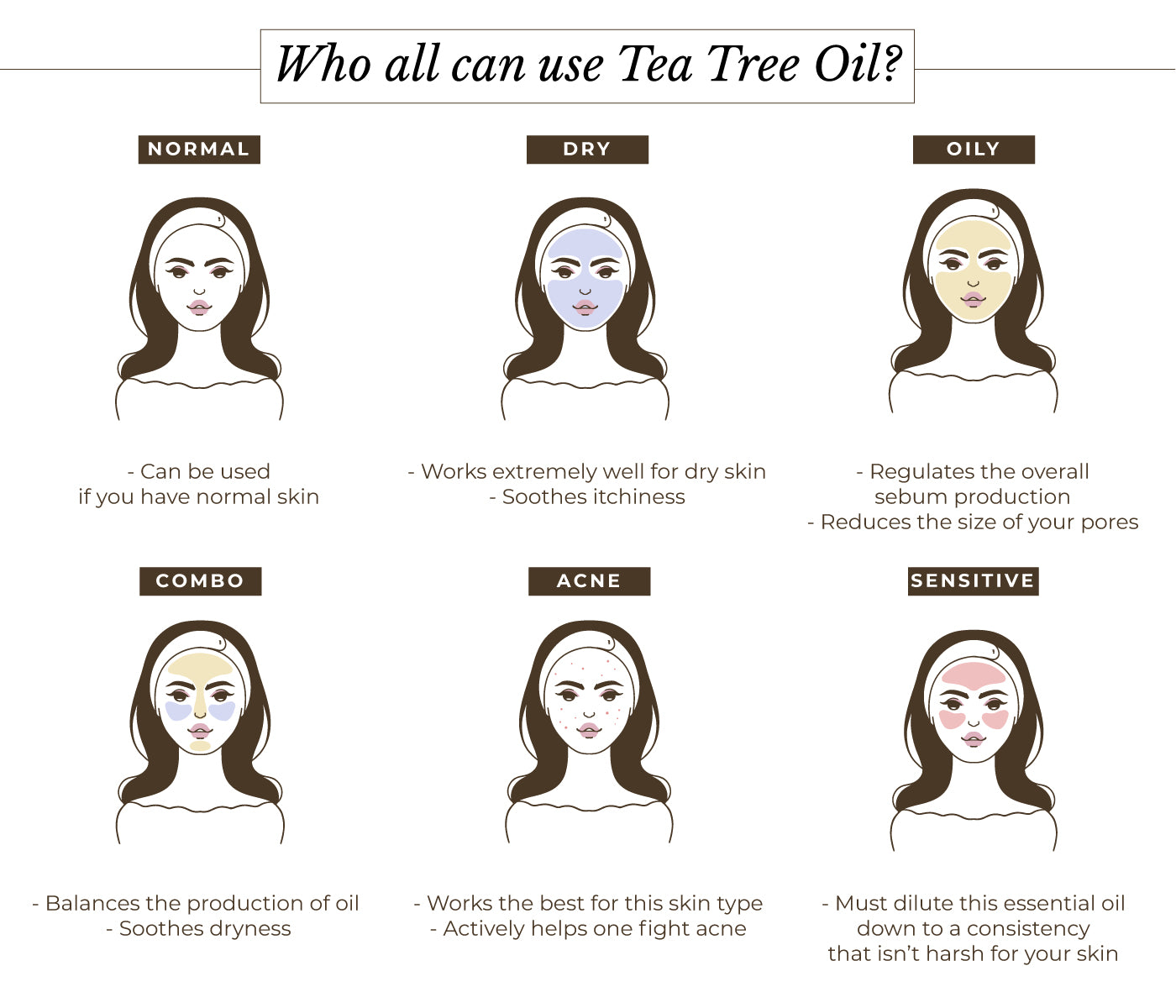 This is an image of who all can use Tea Tree Oil