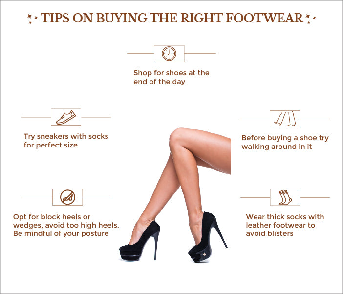 This is an image of tips on buying the right footwear on www.sublimelife.in