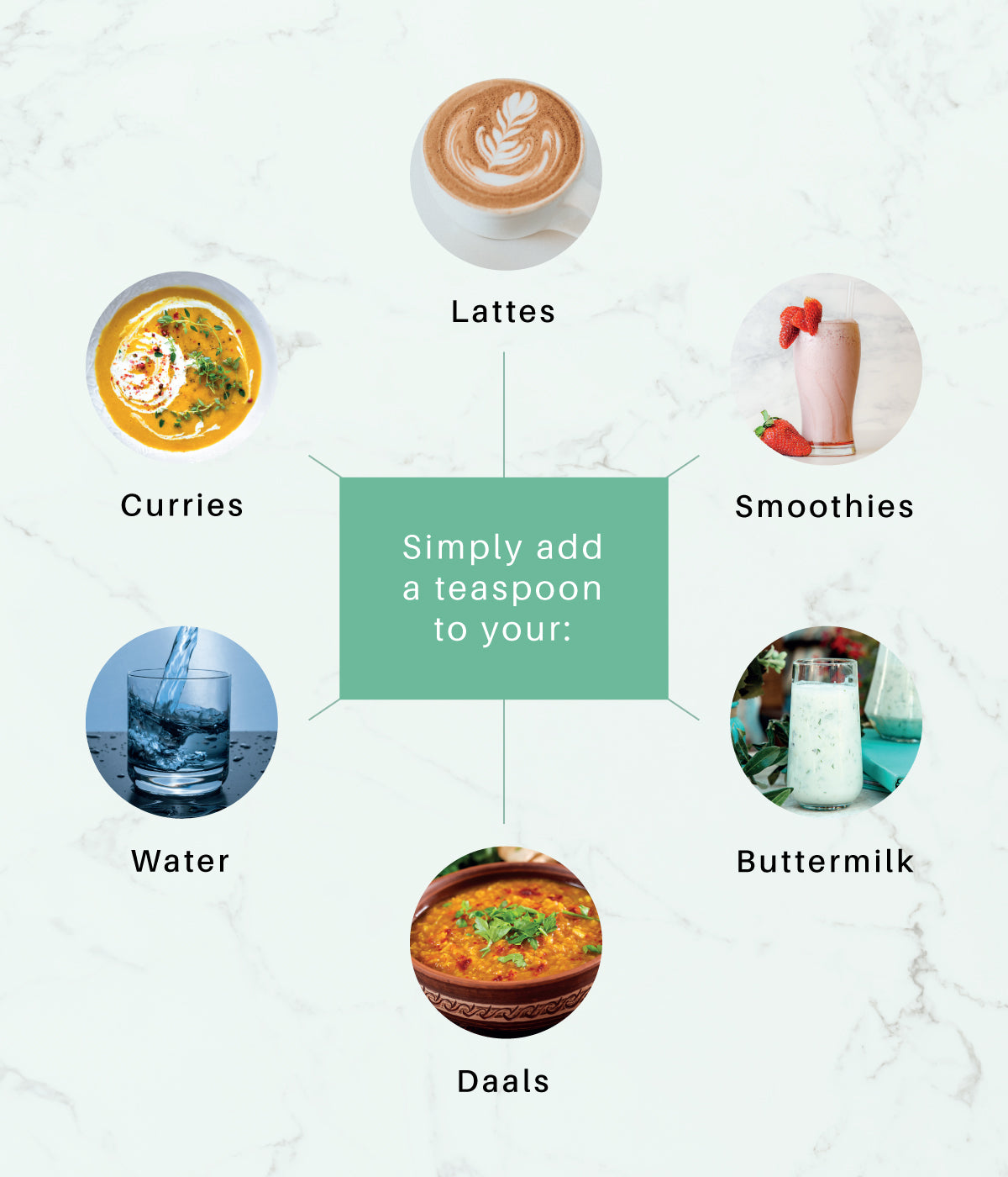 This is an image for When and How to take your Cosmix Superfood Powders on www.sublimelife.in