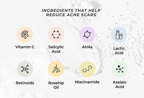 This is an infographic showing 13 proven ingredients to lighten acne scars