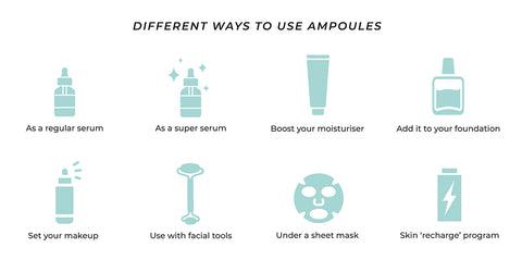 This is an image of 8 different ways to use Skin Ampoules