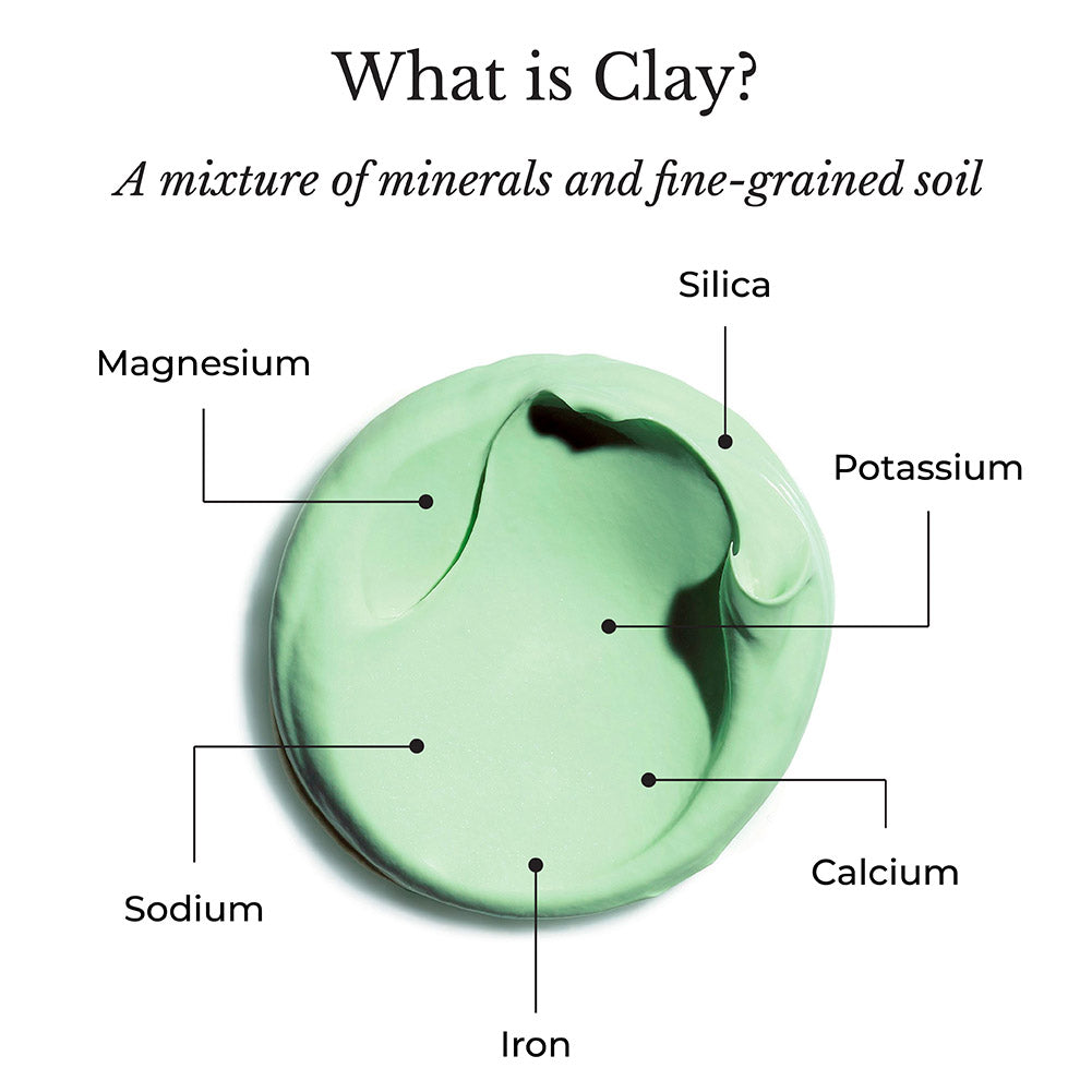 This image shows the different minerals present in clays used in skincare.