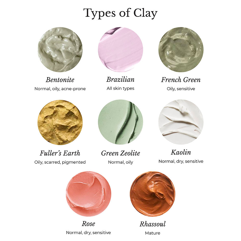 This image shows different types of clay used in skincare.