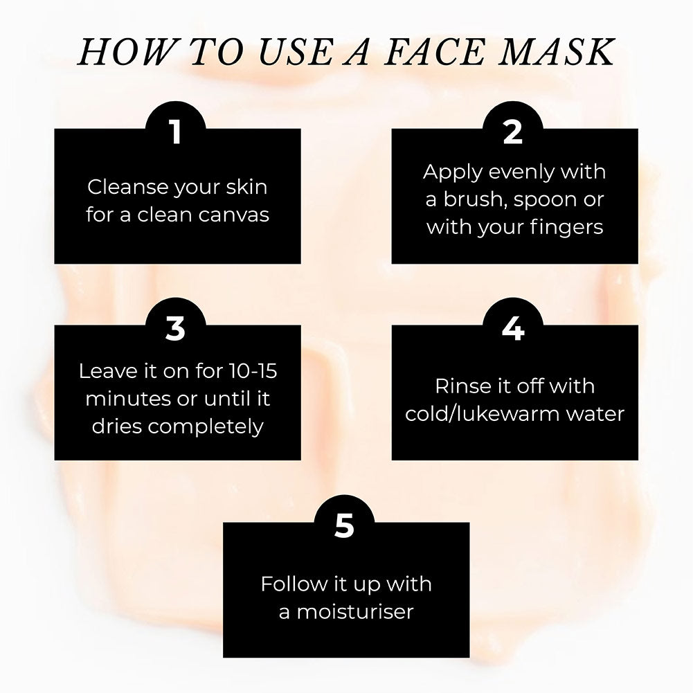 This image shows how to use a Face Mask.