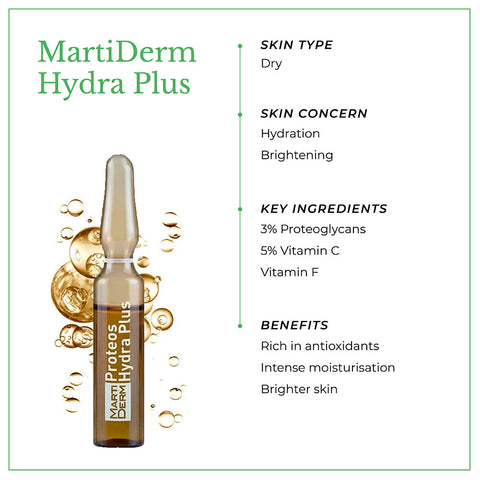 This is an image of MartiDerm Hydra Plus skin ampoules with benefits.