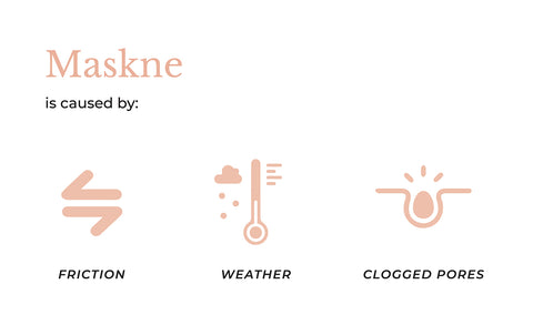 This is an image showing the factors causing Maskne or face masks acne.