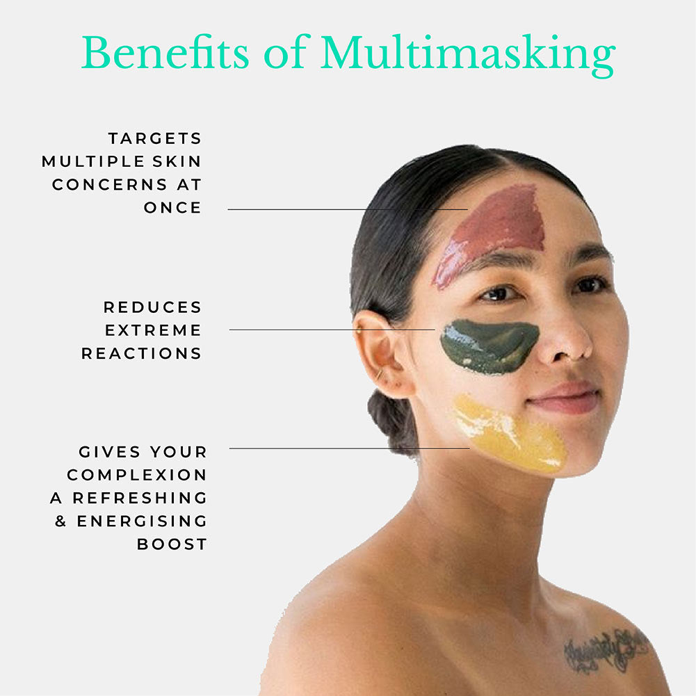 This image shows the benefits of Multi-masking