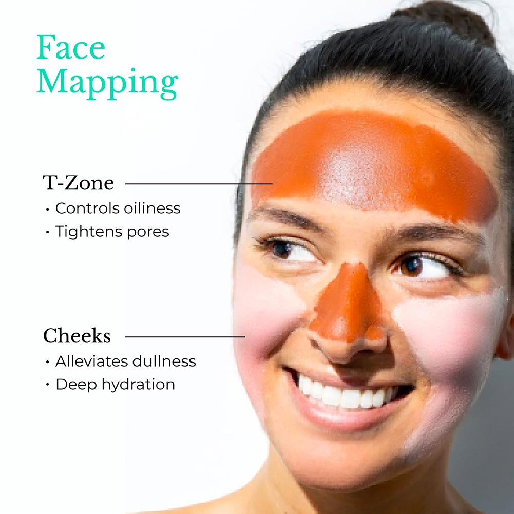 This image shows how to map your face for multi-masking