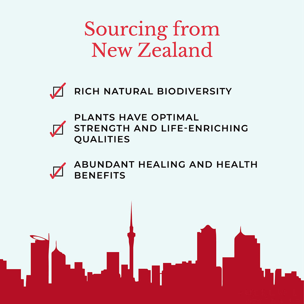This is an image showing the sourcing from New Zealand