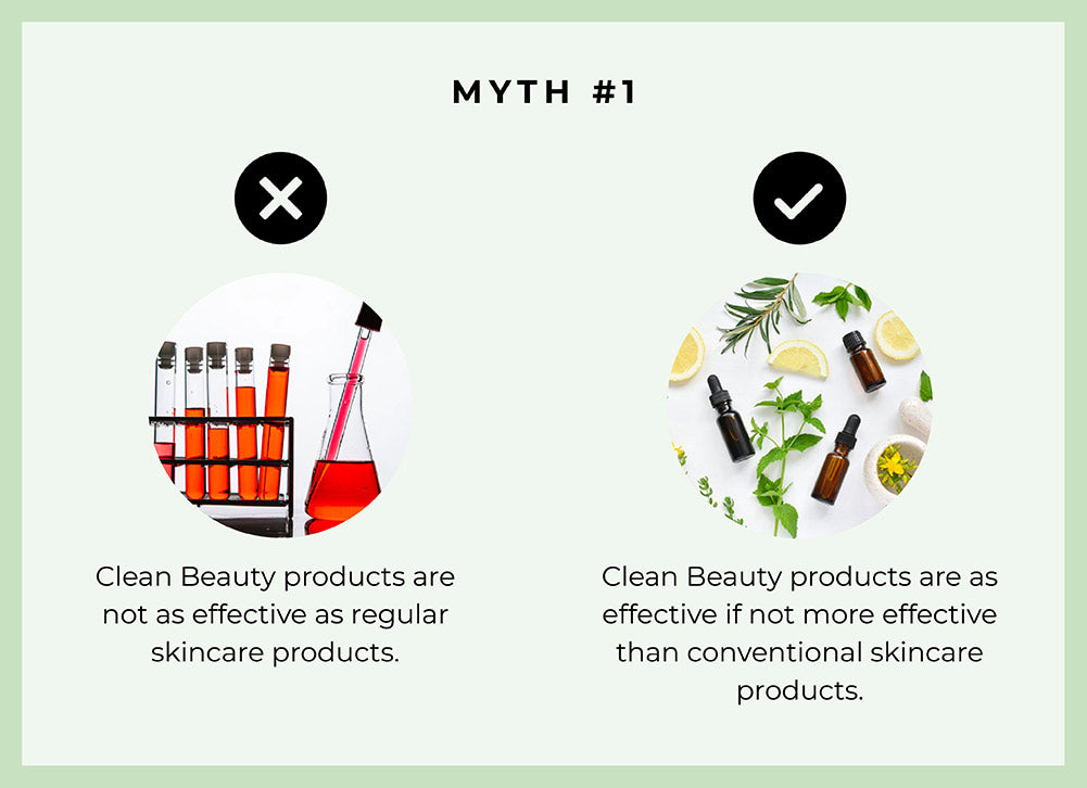 This image debunks them myth that clean beauty are ineffective.