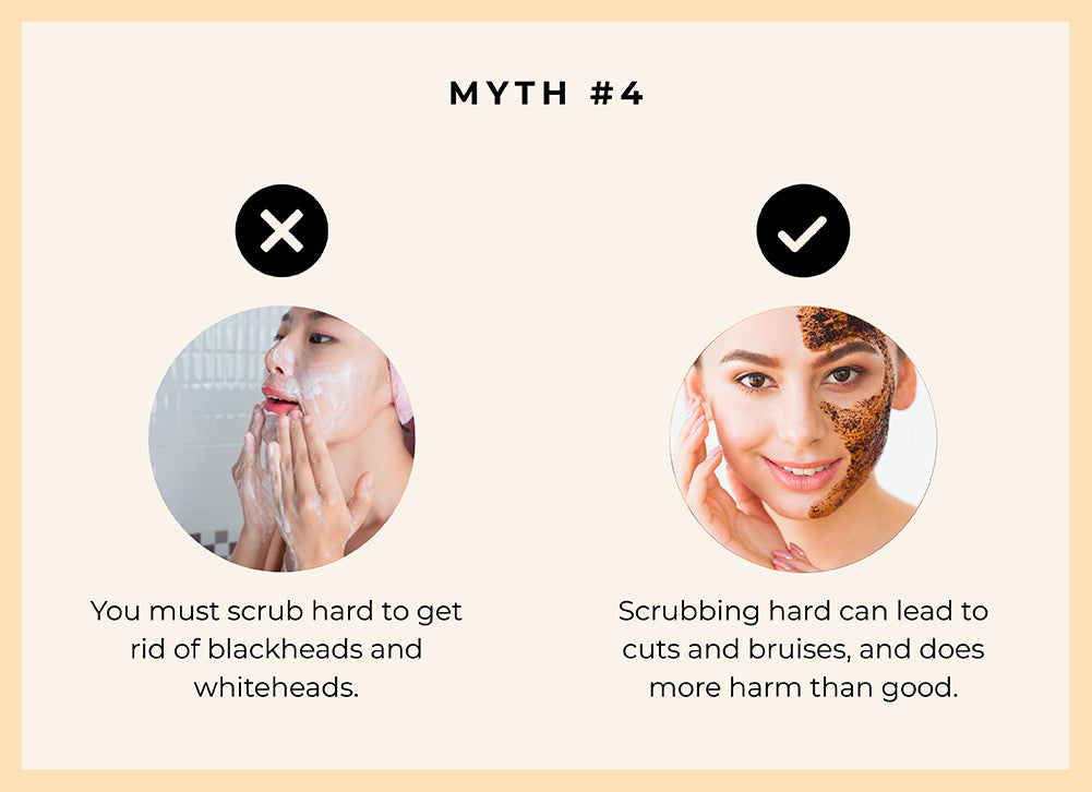 This image debunks the myth that you have to scrub hard to get rid of blackheads and whiteheads