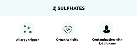 This is an image showing harmful effects of Sulphates, SLS & SLES on the health of the consumer