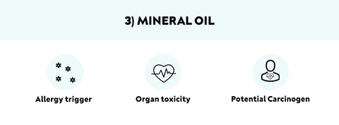 This is an image showing harmful effects of Mineral Oil on the health of the consumer