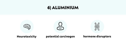 This is an image showing harmful effects of Aluminium on the health of the consumer
