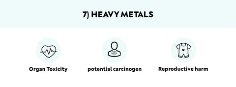 This is an image showing harmful effects of Heavy Metals on the health of the consumer