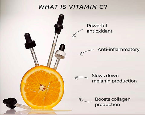 This is an image showing properties and uses of topical Vitamin C