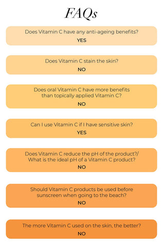 This is an image of the Frequently Asked Questions or FAQs on Vitamin C in skincare on sublimelife.in.