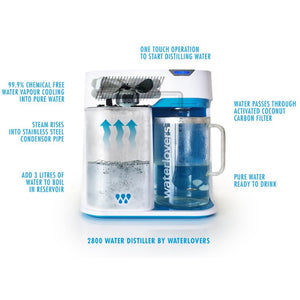 WaterloversWaterDistillerfacts