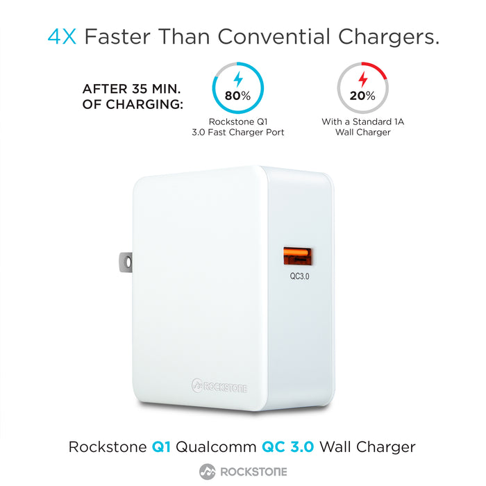 Q1 Qualcomm Quick Charge 3.0 Wall Charger