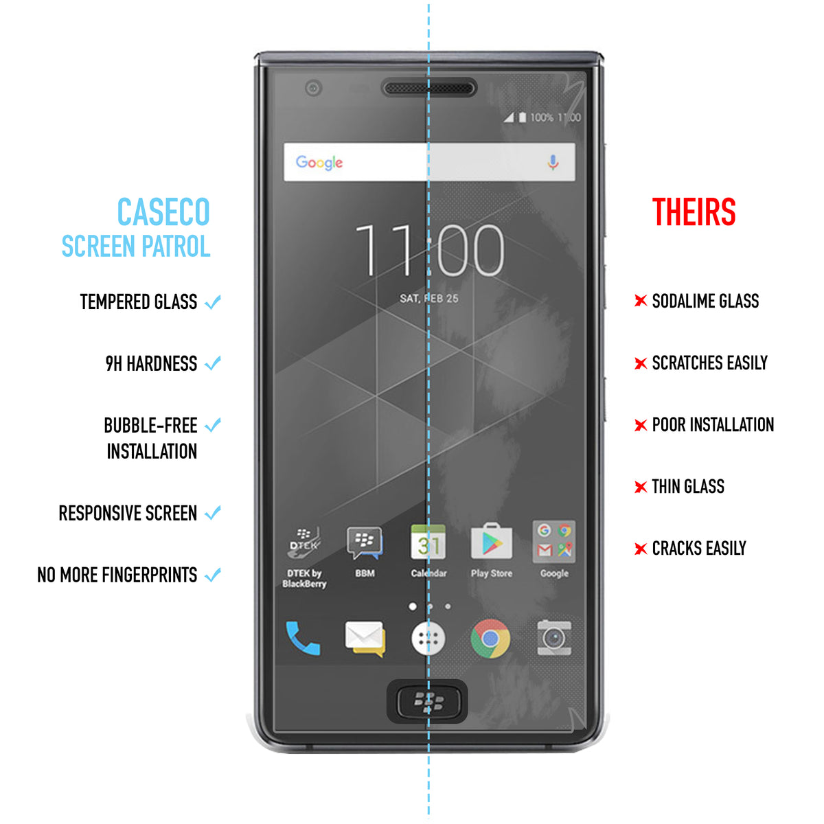 Screen Patrol - Tempered Glass - BlackBerry Motion