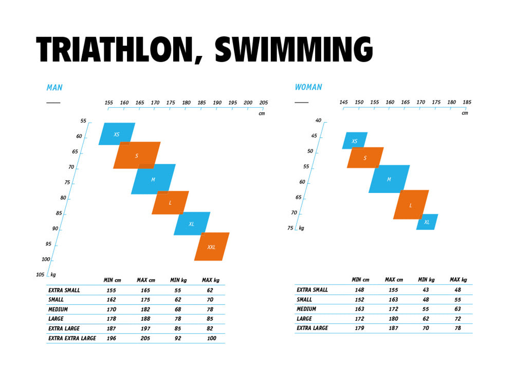 Z3R0D Triathlon & Swimming Size Guide