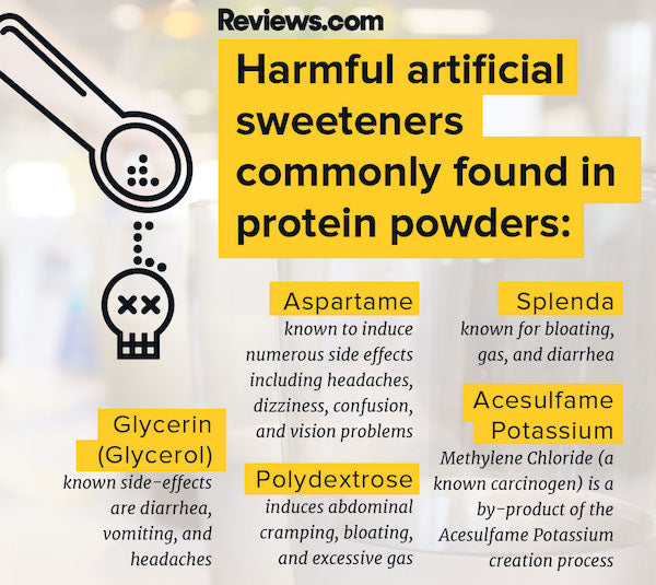 Protein Powder Guide - Sweeteners