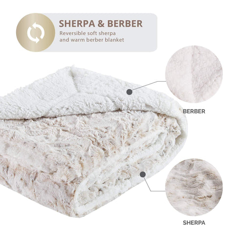 Polar Plush Sherpa Fleece Throw Blanket - Bed & Bath