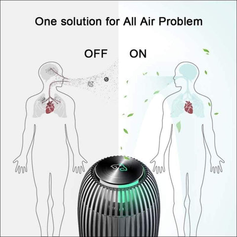 Premium Formaldehyde Car Air Purifier - Travel Electronics
