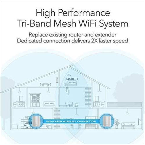 long range wifi router system