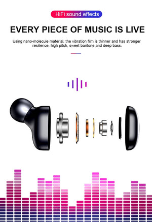Mini Bluetooth Earphone 3D True Wireless Stereo Earbuds
