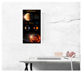 "The First Earth Size Planet Discovered in a Habitable Zone – Kepler 186f 13""x22"" Vintage Style Showprint Poster - Home Astronomy Decor Wall Art Print"