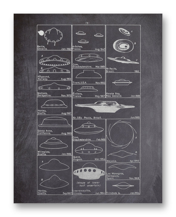 UFO Sightings Chart - 11