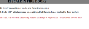 fire rated door for wholesale