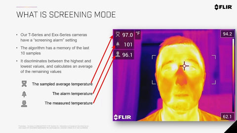 Flir Covi-19 Screening