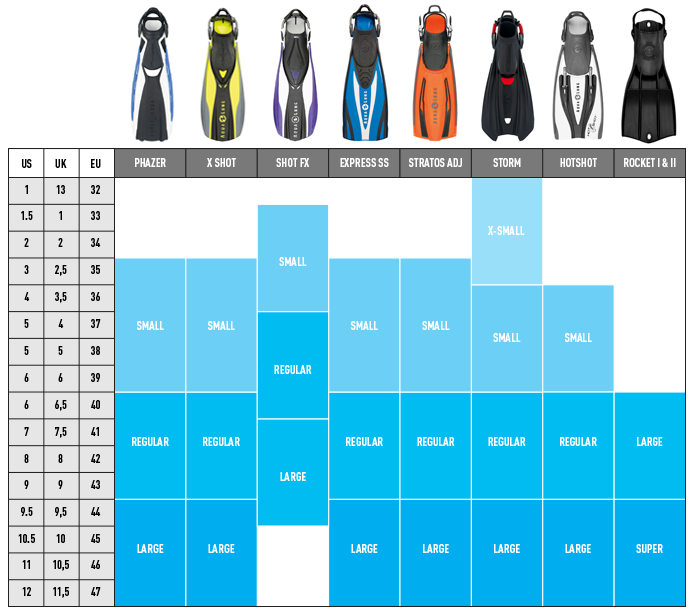 Size chart - adjustable pocket fins