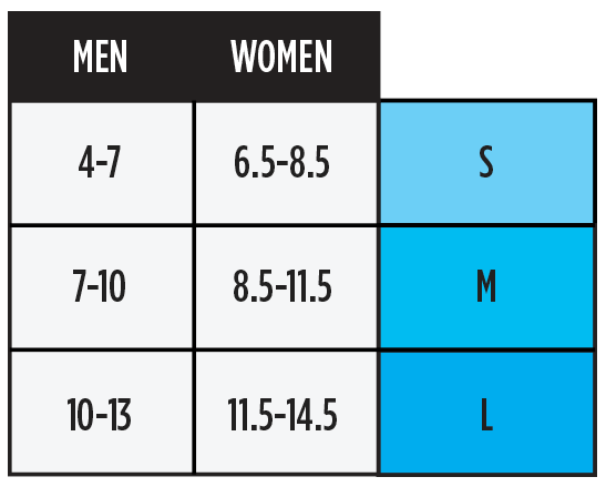 Size Chart - Adult Fins Sizing
