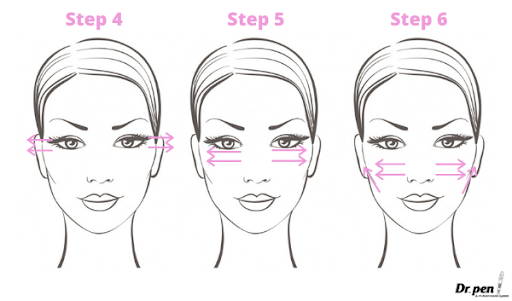 Dr Pen Face Mapping Microneedling Guide 2