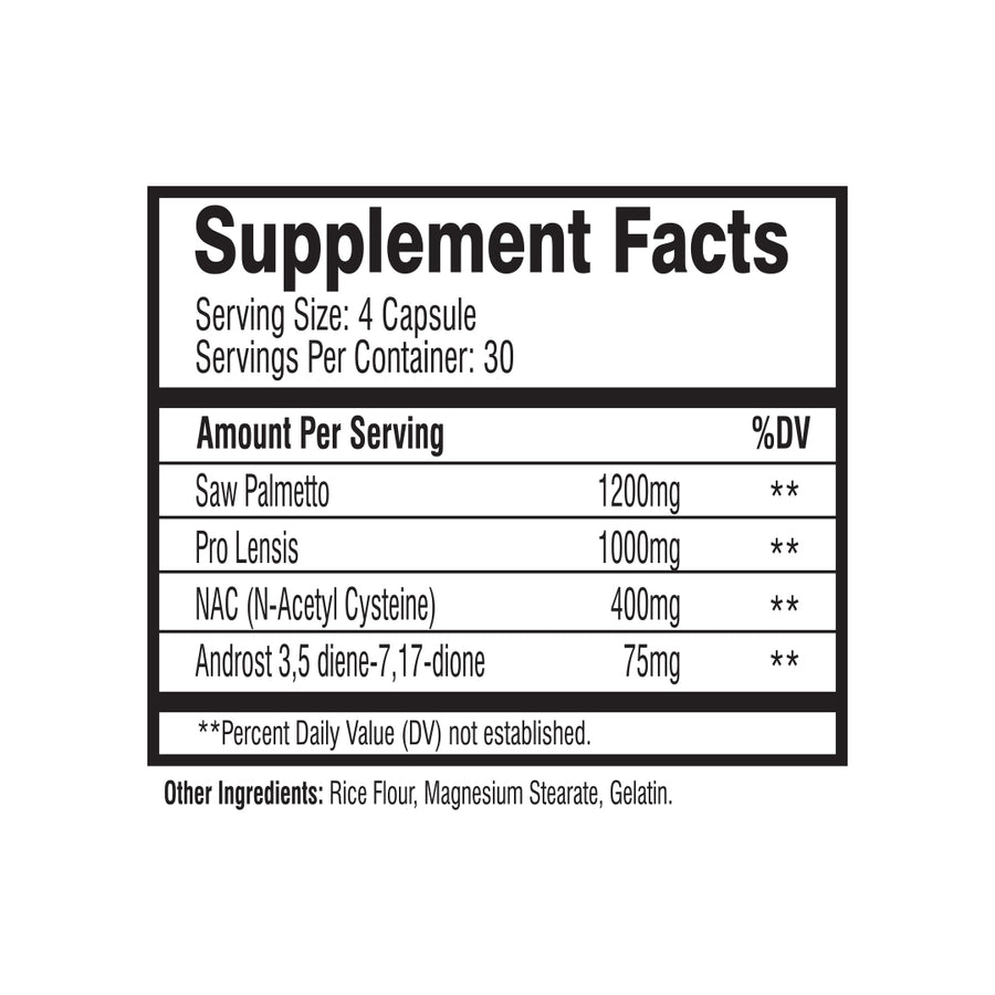 REGENERATE - PCT Supplement Ingredients-  Muscle Rage