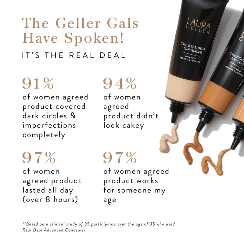 The Real Deal Concealer Advanced Callout