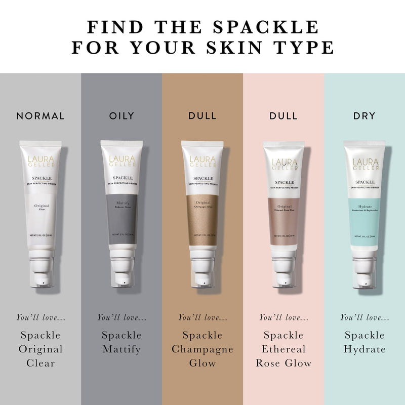 Spackle Perfecting Primer Chart